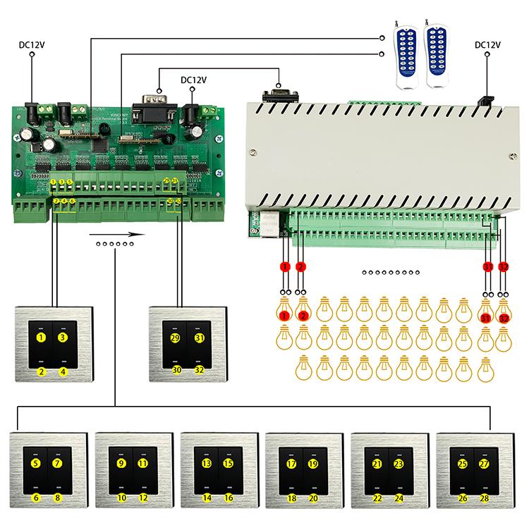 light switch board