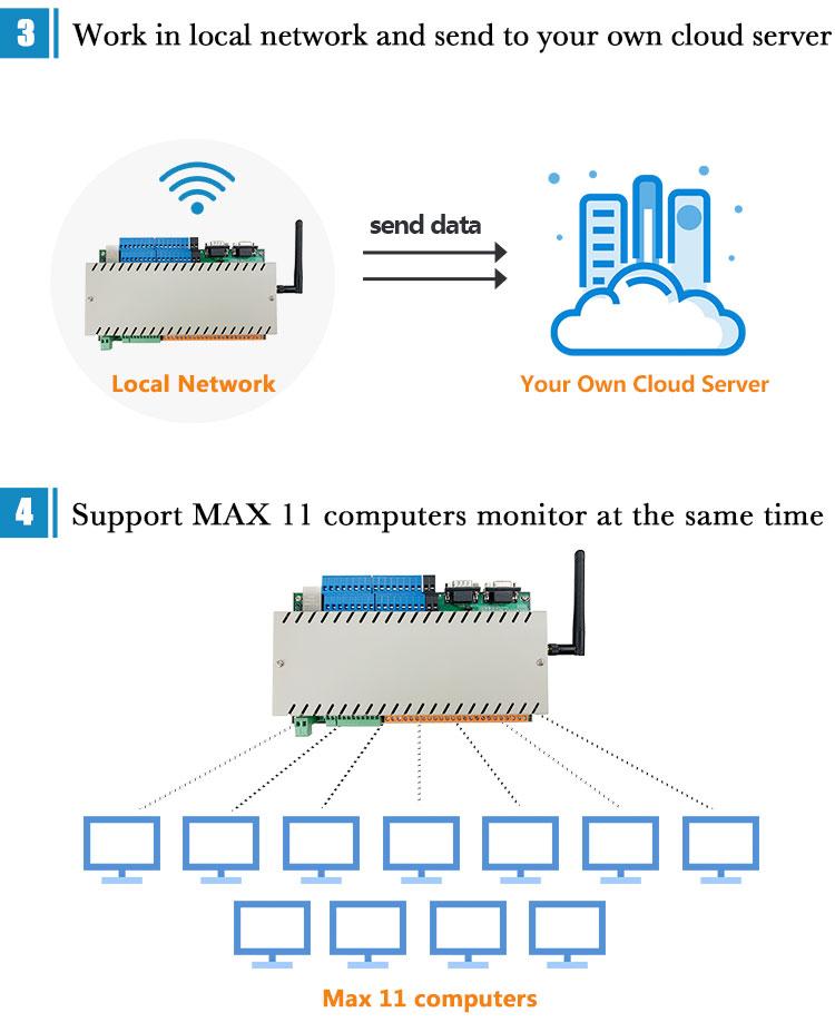 input module