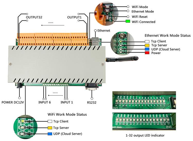 kc868-h32b wifi relay controller