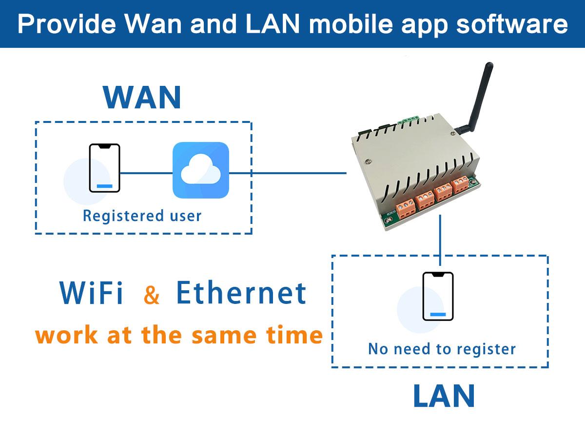 kc868-h4b ethernet wifi relay