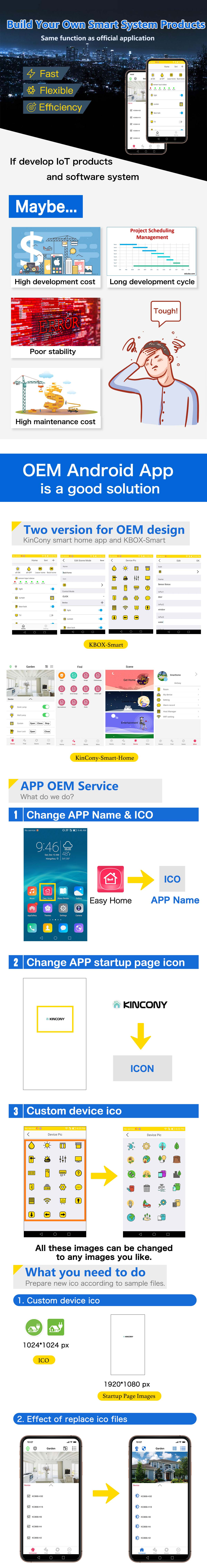 home-automation-oem