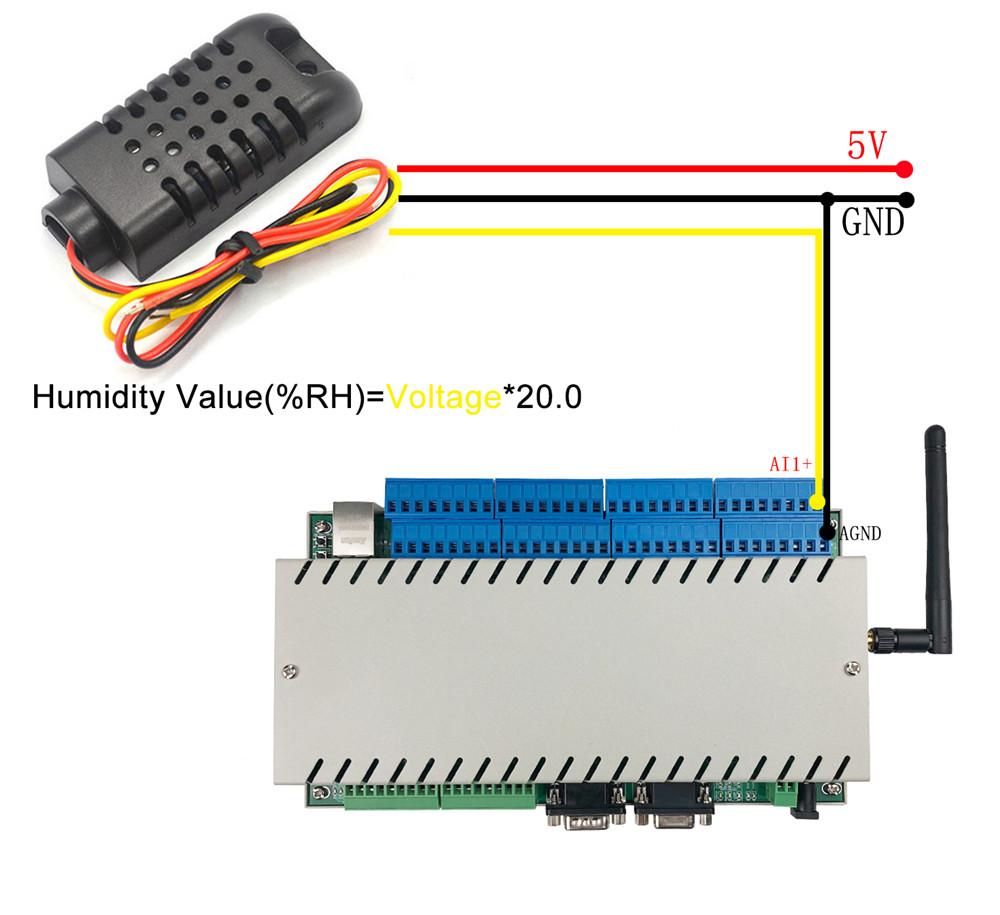 humidity-sensor