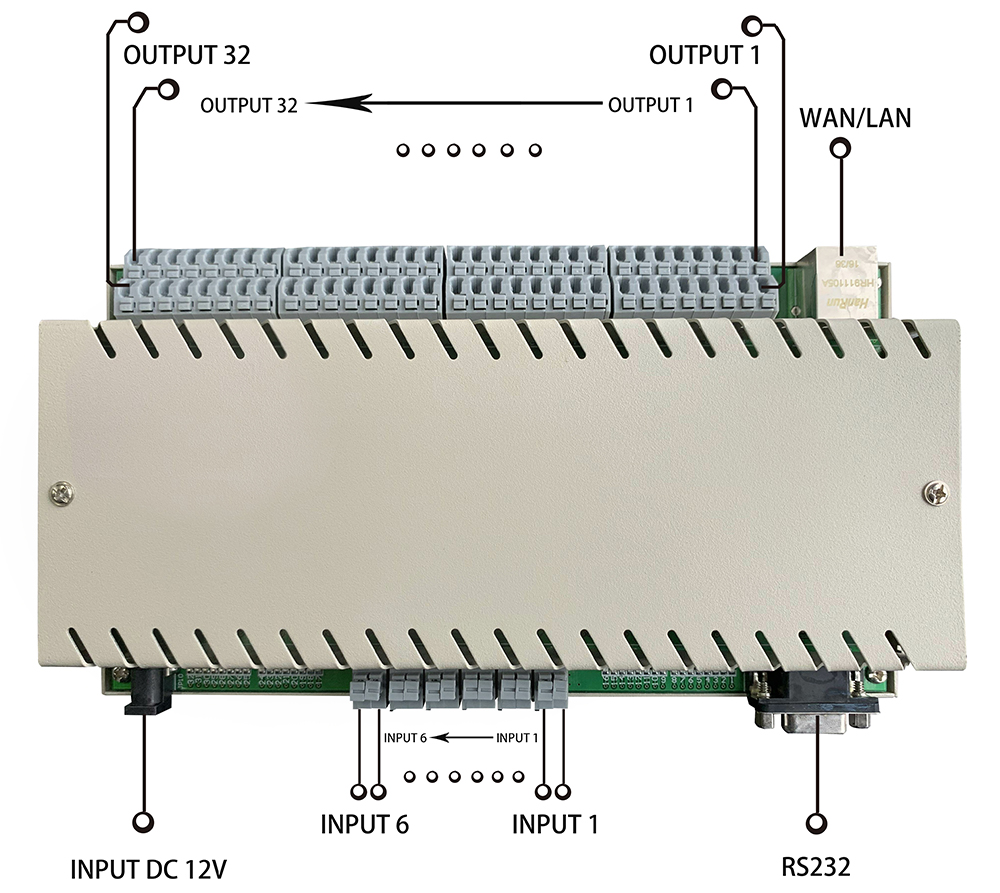 relay control box
