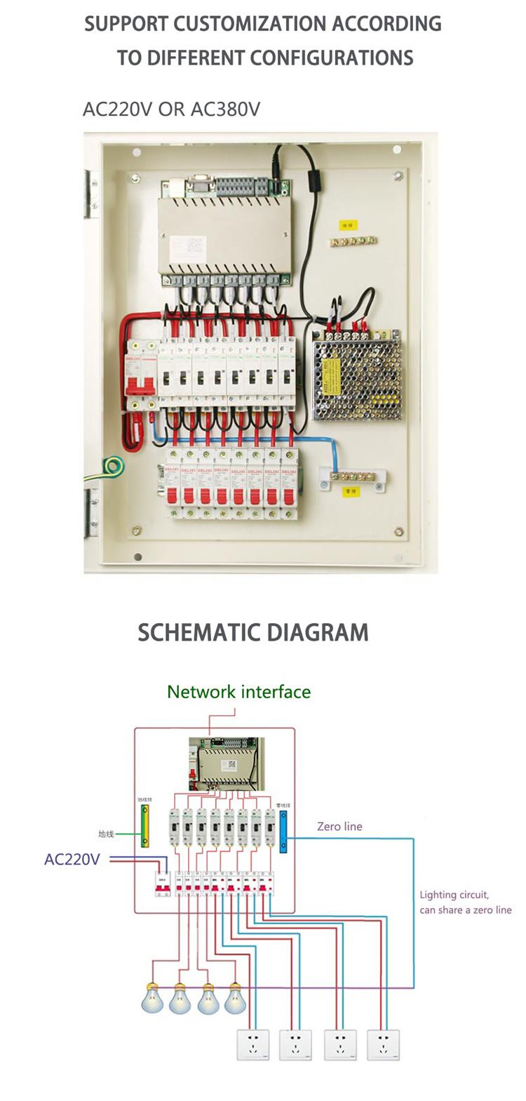 relay control