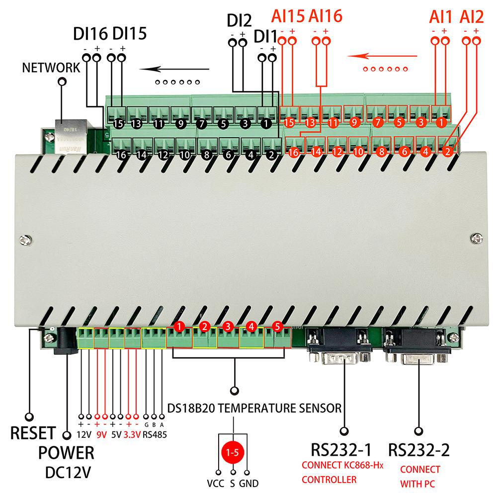 Sensor Input diagram